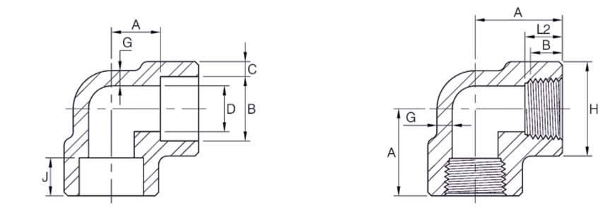ASME B16.11 90 Degree Elbow Dimensions