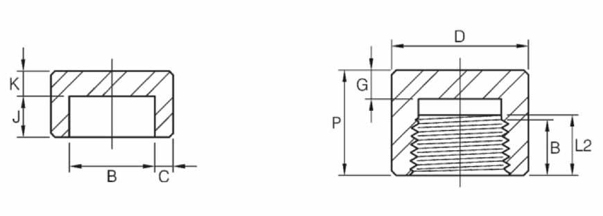 ASME B16.11 Cap Dimensions
