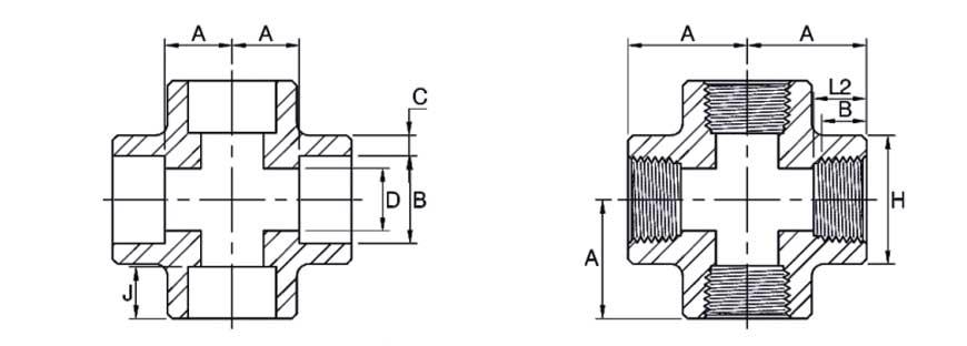 ASME B16.11 Cross Dimensions