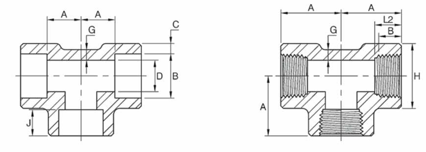 ASME B16.11 Tee Dimensions