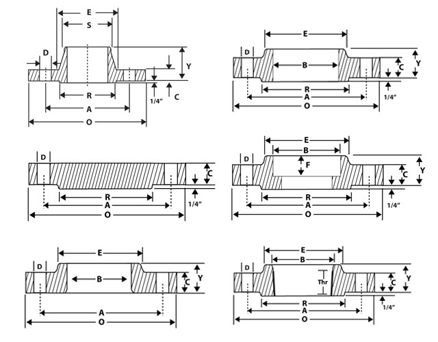 ANSI B16.5 Class 1500 Flanges Dimensions