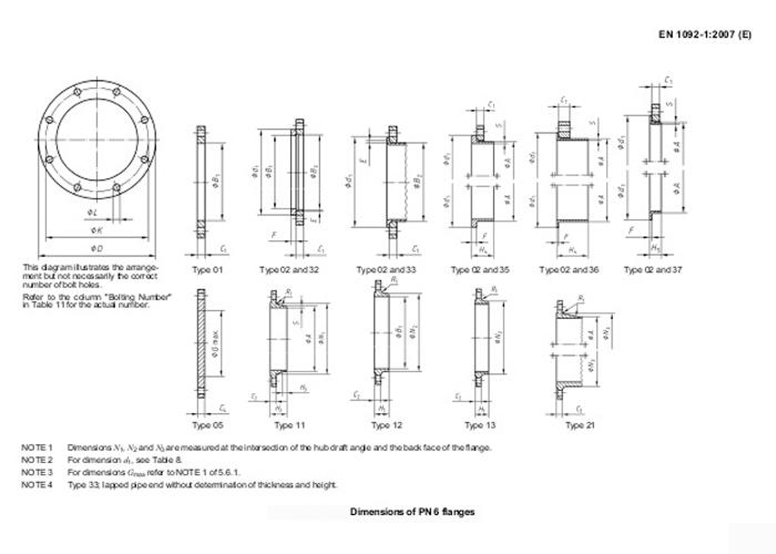 EN 1092-1 Type 01 Flange Manufacturer