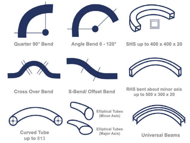 Hot Induction Bend Type