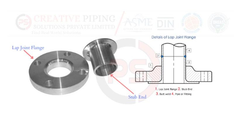 ASME B16.47 / ANSI / ASME B16.5 Lap Joint Flange Manufacturer
