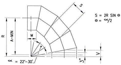 Alloy Steel Long Radius Mitered Bend Dimensions