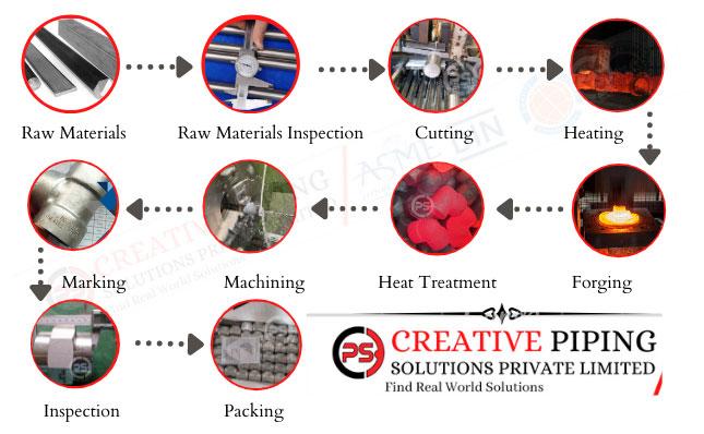 ANSI/ASME B16.11 Socket Weld 45 Degree Elbow Manufacturing Process