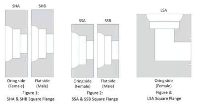 Square Flange Dimensions